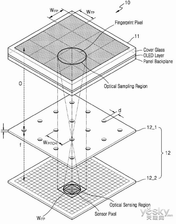 屏下光学指纹识别不再是传说?传三星已获专利 Note9首发