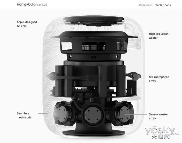 每日IT极热 苹果HomePod音箱2月9日开卖/MIUI 10布