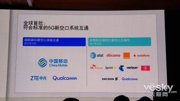 厉害了!中国智能机市场的半壁江山为高通站台 vivoOPPO小米都来了
