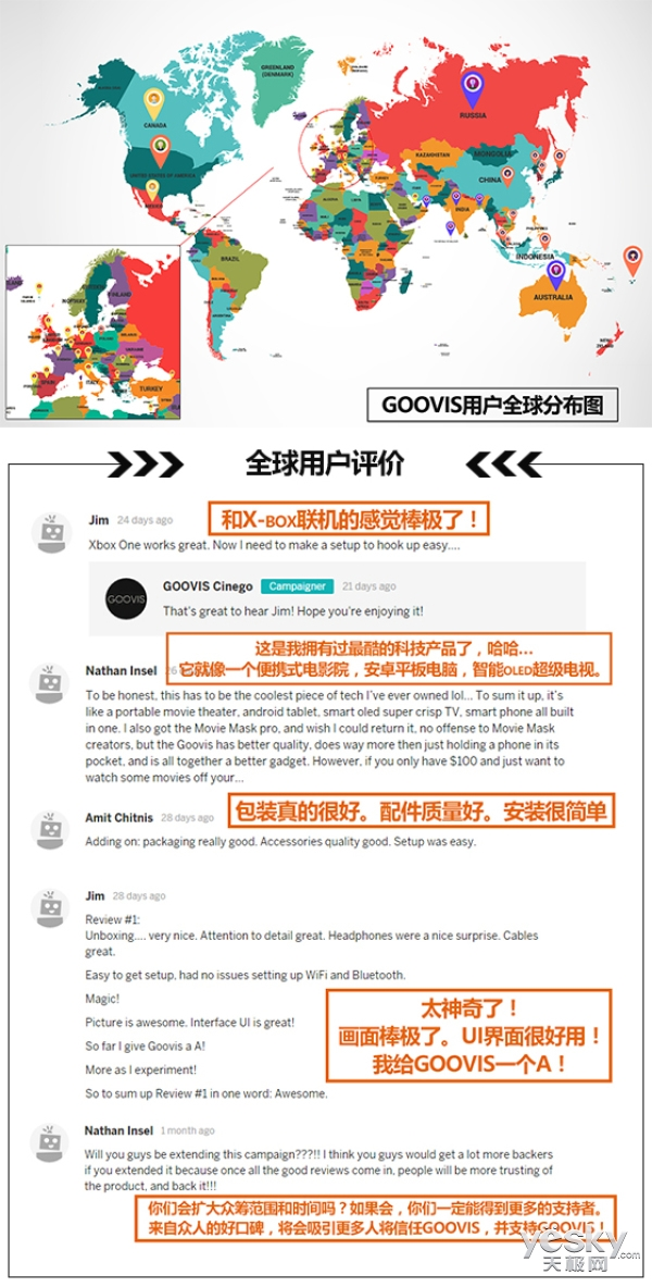 GOOVIS新品定位超高清视频产业 海外众筹火爆