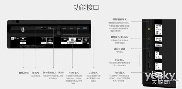 索尼4K液晶电视X9000F国行版上市 9999元起售