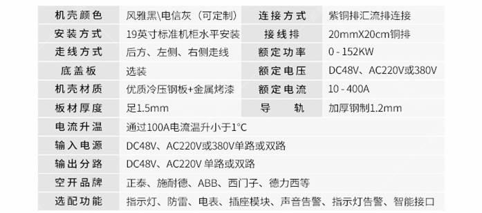 说明: 机柜配电箱描述切割_02
