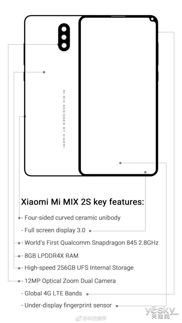 面屏3.0加持骁龙845 小米MIX2s跑分超27万性能爆表