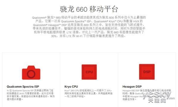 传高通骁龙600系处理器将全线采用10nm工艺 今年年底前将实现