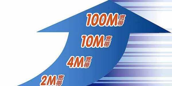 4G固网宽带哪家强? 最新数据出炉令人诧异!