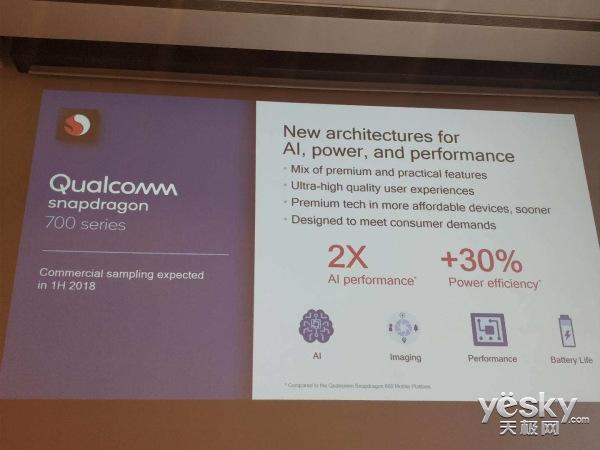 吊打联发科!高通公布骁龙700系列芯片:AI性能提升2倍/功效提升30%