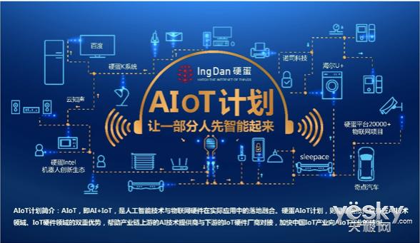 AWE2018:硬蛋携生态伙伴亮相 启动AIoT计划