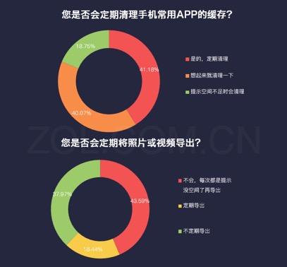 OPPO大全/OPPO%20R15/大内存/图表/8.jpg