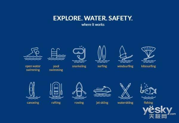 旱鸭子也能在水中愉快玩耍!Ploota智能救生圈可取代救生衣