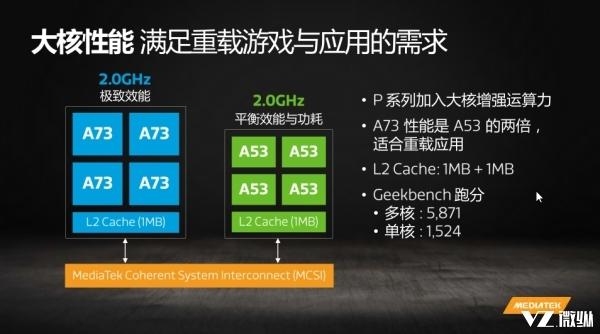植入AI的联发科技P60超越骁龙660 腾讯魅族为其打Call