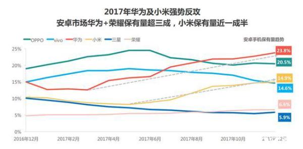 全球销量冠军的三星 却因这三个原因让其在中国永无翻身之日