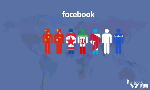 Facebook深陷泄露用户隐私丑闻 个人隐私安全究竟该如何保障?