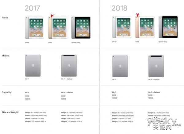 加量不加价?比iPad mini还便宜的新款iPad有哪些升级?