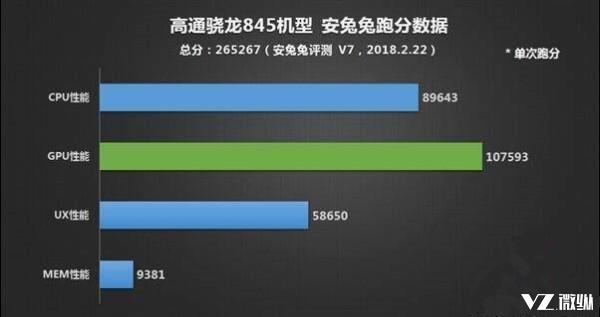 2018年手机性能排行:因为它的加入 国产手机终于可以赶超iPhone X了