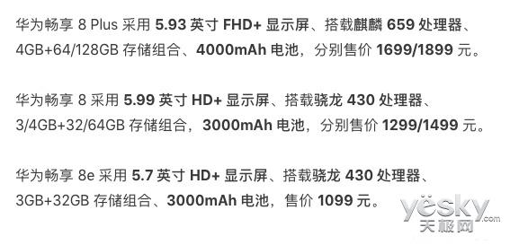 抢夺千元机市场,华为发布三款畅享8手机