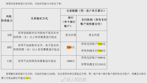 每日IT极热 魅族16或采用屏下指纹+无刘海设计