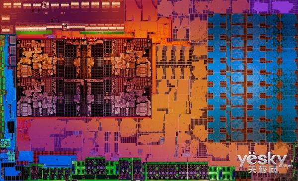 索尼PS5配置曝光:Zen架构CPU加Navi核心GPU