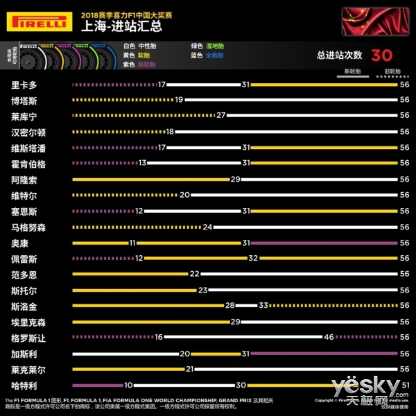2018 F1中国大奖赛周日战报