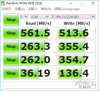 势如破竹 威刚XPG SX950U 固态硬盘评测