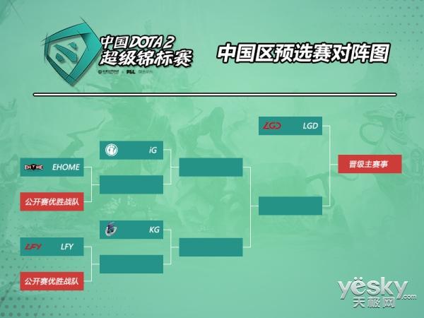 SuperMajor中国区预选赛对阵公布 静候4月22日-23日揭晓战果