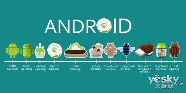 """外媒:中兴未来继续使用谷歌系统 但此""""安卓""""非彼安卓"""