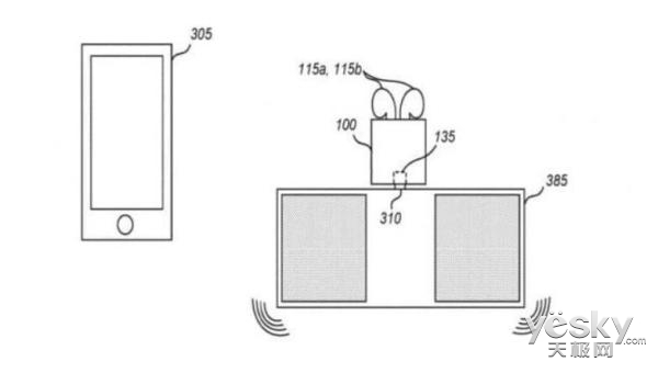 AirPods 2又有新功能,它的收纳盒将具备无线接收功能