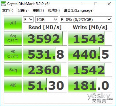 NVMe的优势,三星970EVO固态硬盘的速度竟如此惊人