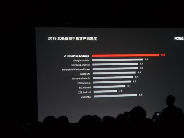 一加手机有多受国外用户欢迎?刘作虎这么说