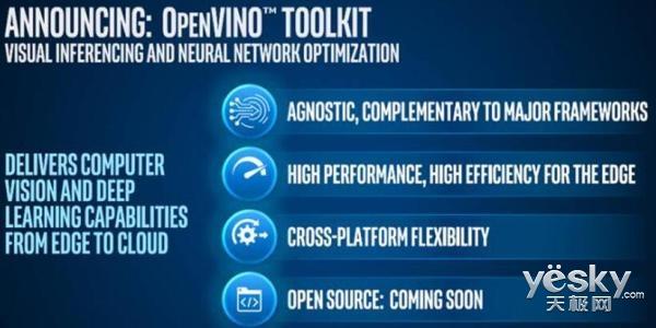 英特尔推出OpenVINO工具包,助开发者加速视觉数据转换