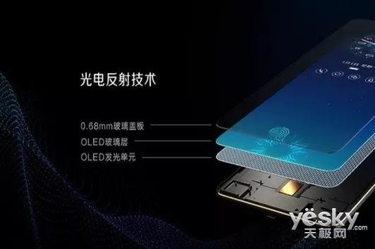 三星Galaxy S10真机谍照曝光:无边框曲面屏+屏下指纹