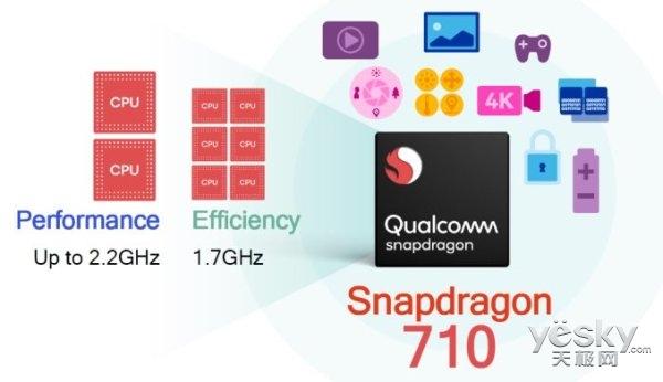 高通骁龙710移动平台发布,比骁龙660性能提升2倍,谁将首发呢?