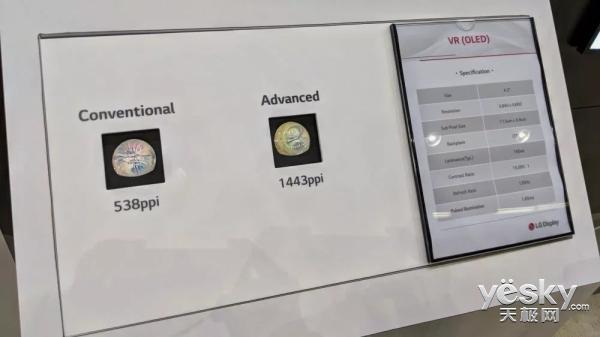 谷歌LG推出一款1443 ppi的VR专用屏幕,与JDI那款对比如何?