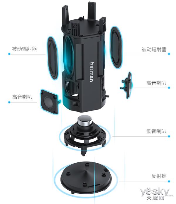 人工智能黑科技 海美迪视听机器人视听版剖析