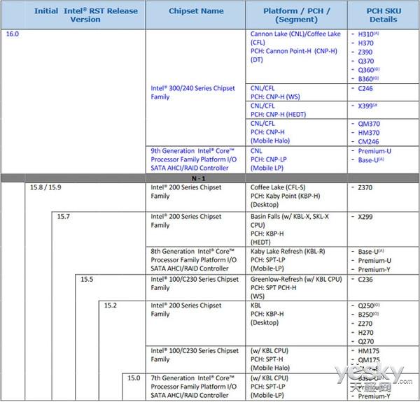 Intel高管自曝重量级CPU将亮相台北电脑展:比18核i9芯片更赞