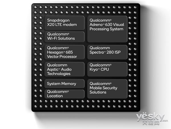 面向ARM Win10设备,高通骁龙850芯片发布:8核2.96GHz,5瓦TDP
