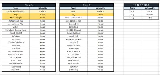 PSS第二季参赛名单