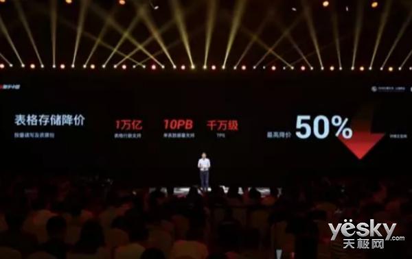 阿里云开启新一轮核心产品降价 最高降幅达50%