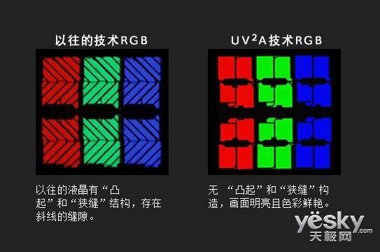 电视不再受欢迎?画质不够才是关键!夏普7大黑科技诠释何为极致
