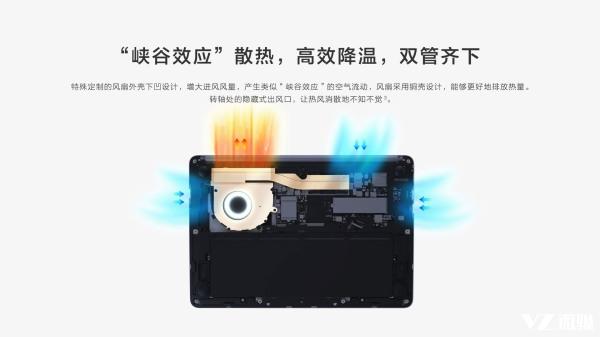 """荣耀MagicBook锐龙版体验:原来""""满血""""办公是这样的感受"""