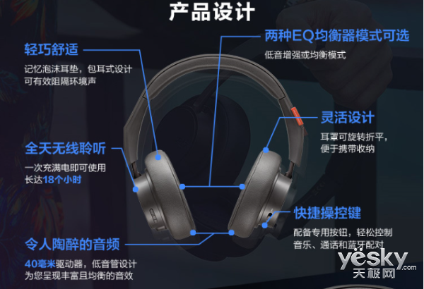 缤特力头戴式蓝牙耳机BackBeat GO 605体验:长效续航