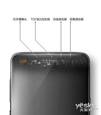 """vivo TOF深度摄像头技术曝光:比3D结构光""""刘海儿""""变更小"""