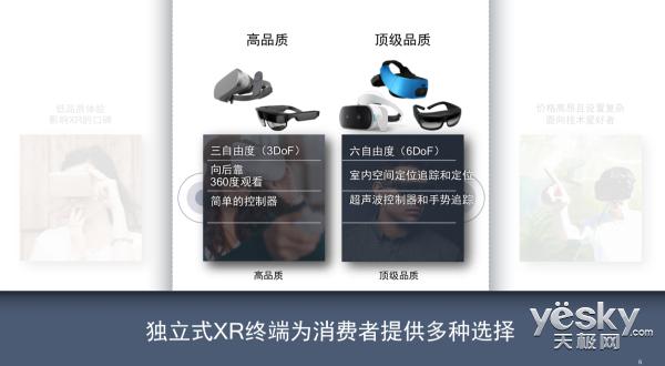 高通XR业务负责人Hugo Swart:通过XR1平台打造高品质体验