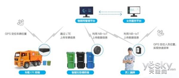 2018世界移动大会(MWC上海)锐捷物联网智慧解决方案为美好未来助力
