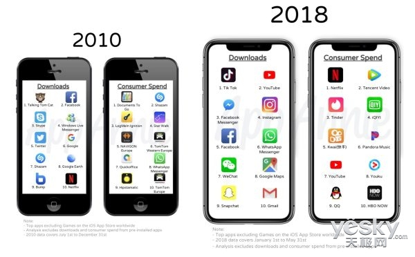 上线十年,走近苹果App Store背后的丰功伟绩和时代印记