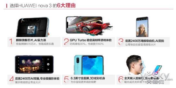 很赞!华为nova 3开卖,配置揭晓:四摄、麒麟970、GPU Turbo技术