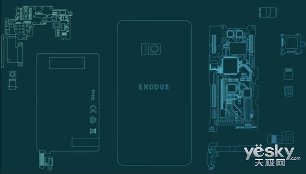 HTC将于第三季度发布新机Exodus:一部能够体验区块链的手机