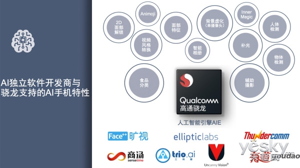 "vivo NEX成为""AI智慧旗舰""的秘密武器:Qualcomm AIE"