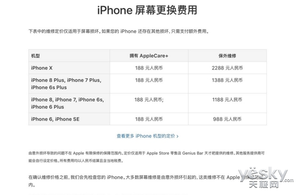 vivo NEX/OPPO Find X维修成本曝光,仅iPhone X一半