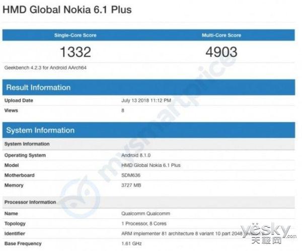 诺基亚6.1 Plus现身GeekBench,或将横扫海外市场