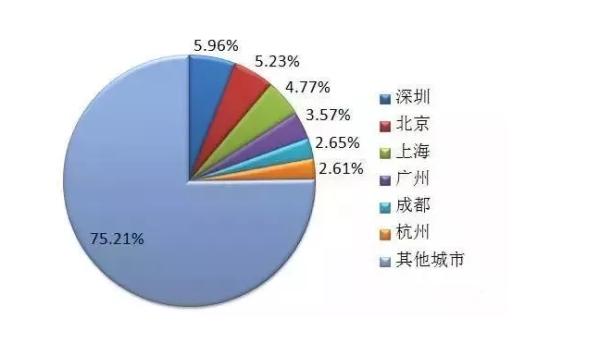 """""""链岛""""重庆:敢为人先抢风口 轻装前行促发展"""